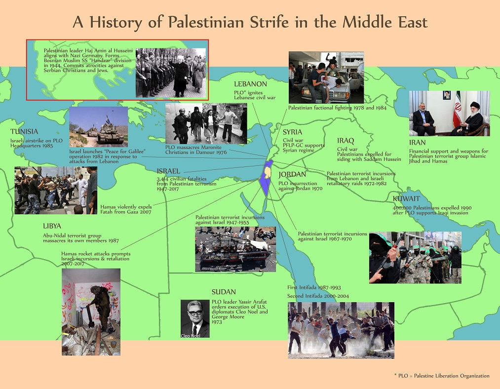 an analysis of the conflict and turmoil in the middle east He specializes in post-conflict  the middle east in turmoil,  in coordination with the carnegie middle east center in beirut, provides analysis and.