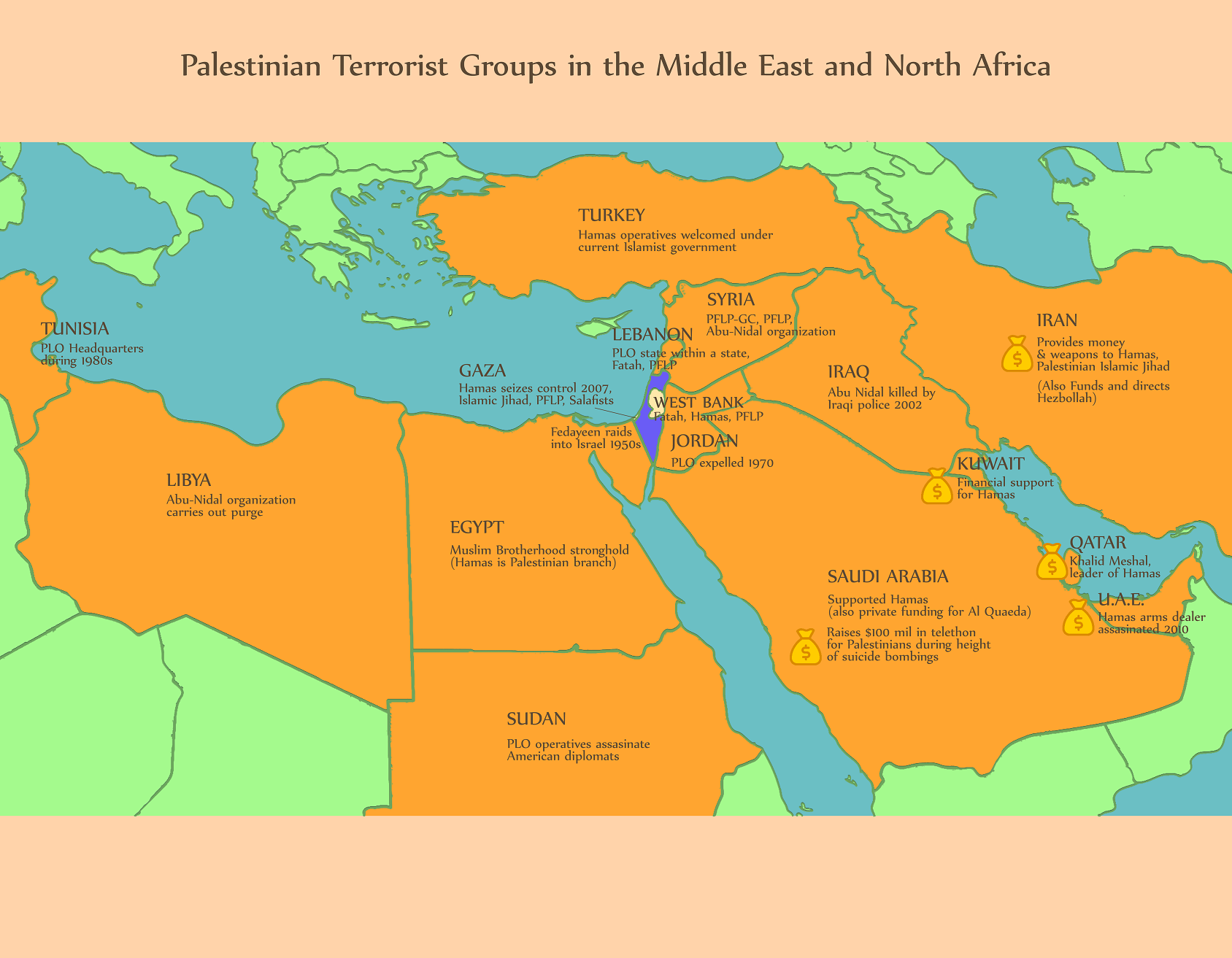 Quantifying The Israeli Palestinian Conflict S Importance To Middle